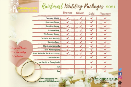 Rainforest Wedding Packages